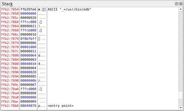 ELF FILE – CHAPTER 3: DYNAMIC LINKER AND SOURCE CODE